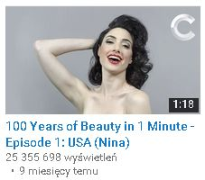 100 Years of beauty USA