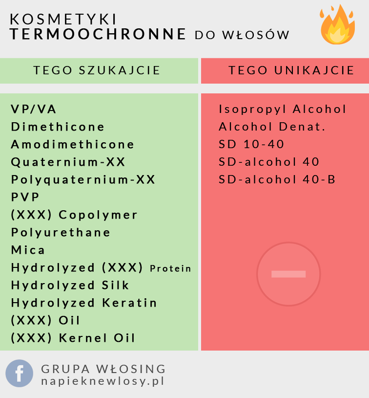 produkty termoochronne do włosów bez alkoholu